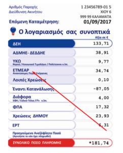ΕΤΜΕΑΡ ΛΟΓΑΡΙΑΣΜΟΣ ΔΕΗ