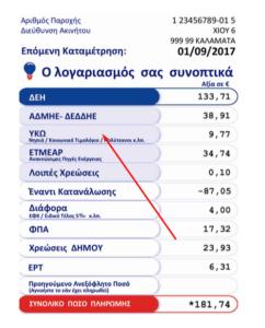 ΥΚΩ ΚΟΙΝΩΝΙΚΟ ΤΙΜΟΛΟΓΙΟ