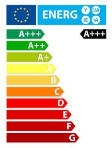 πίνακας ενεργειακής κλάσης
